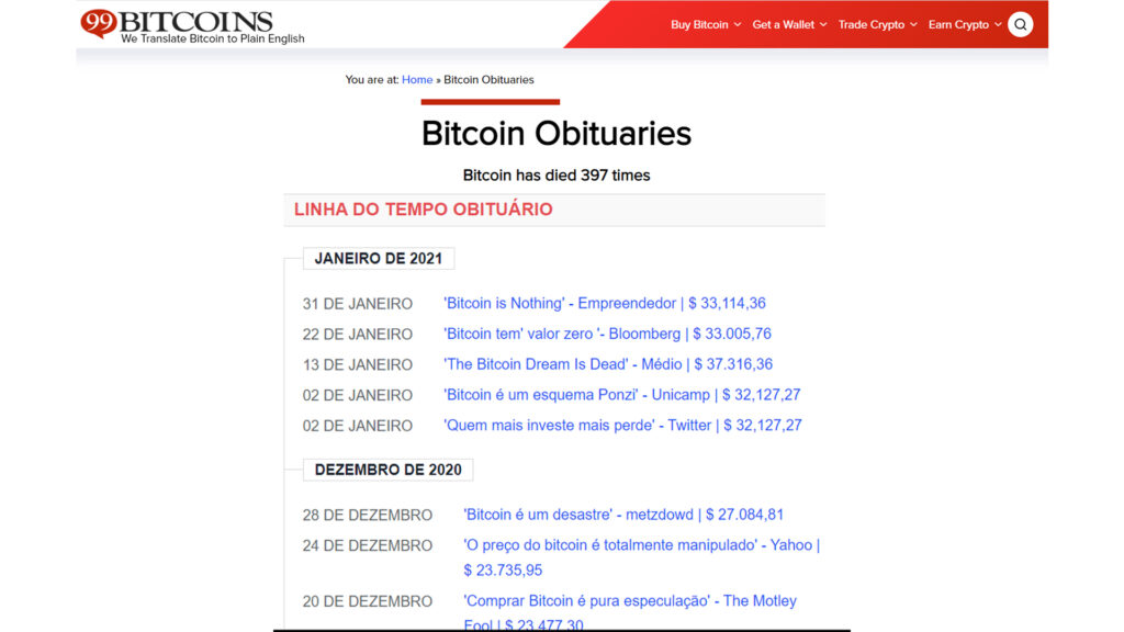 fim do bitcoin